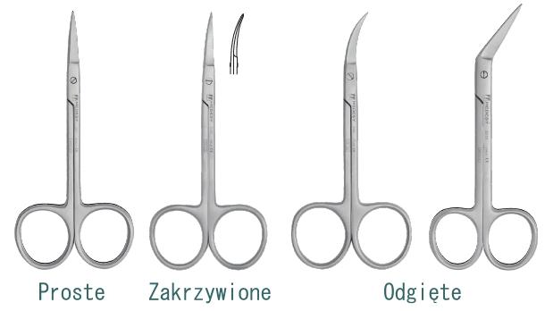 Kształty ostrzy nożyczek