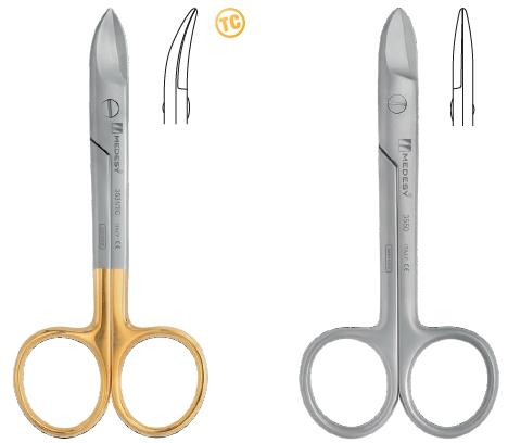 Nożyczki to taśm i pasków